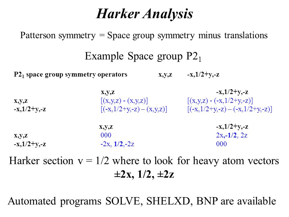 Harker Analysis Example Space group P21