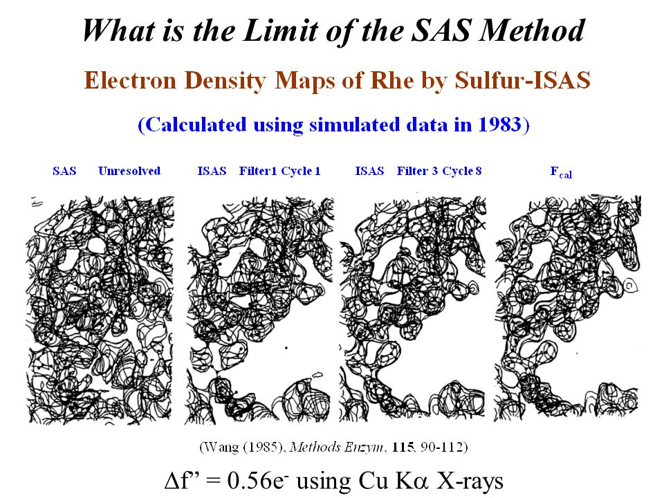What is the Limit of the SAS Method