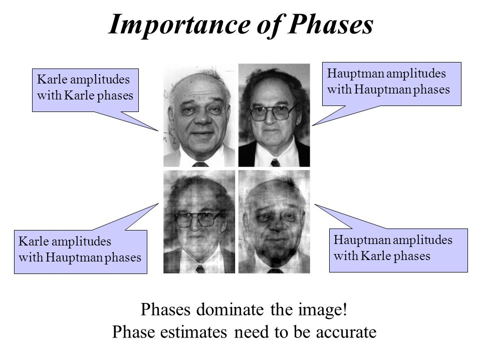 Importance of Phases Phases dominate the image!