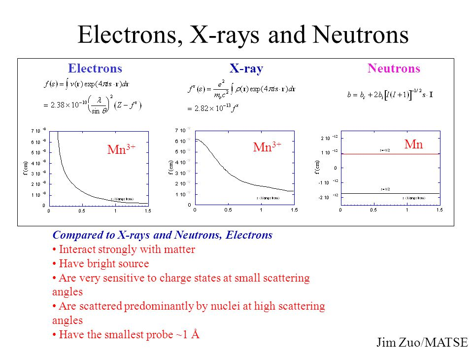 Electrons, X-rays and Neutrons