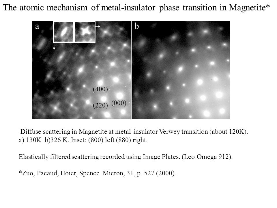 The atomic mechanism of metal-insulator phase transition in Magnetite*
