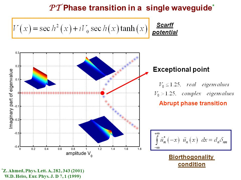 Abrupt phase transition