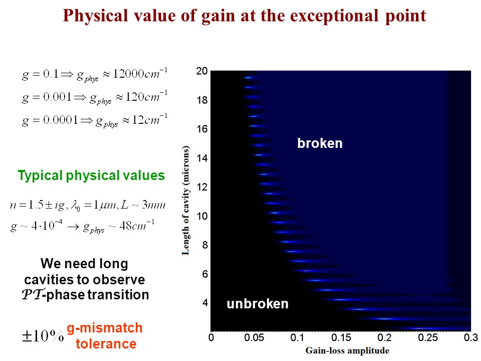 Physical value of gain at the exceptional point