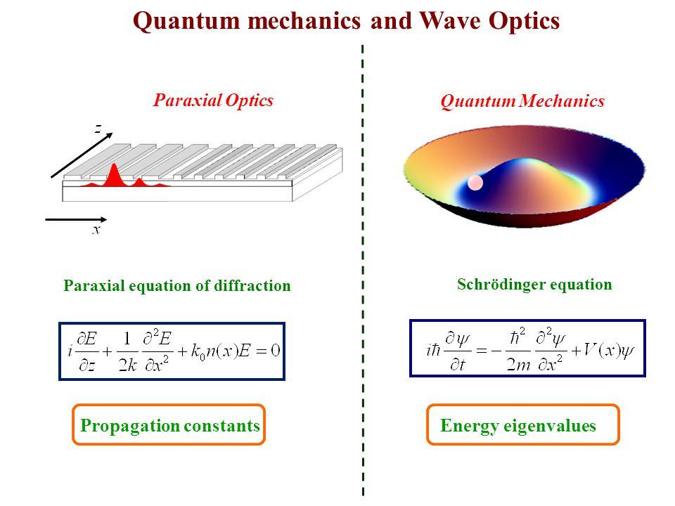 Quantum mechanics and Wave Optics