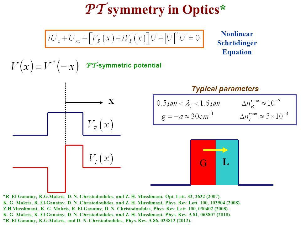 PT-symmetric potential