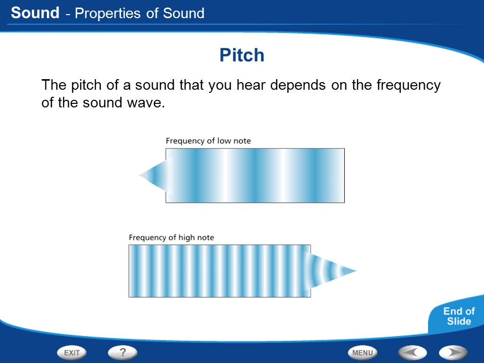 Pitch - Properties of Sound