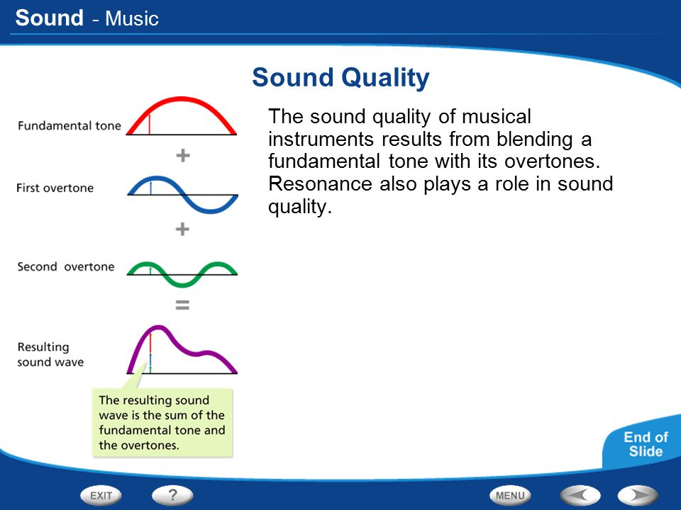 - Music Sound Quality.