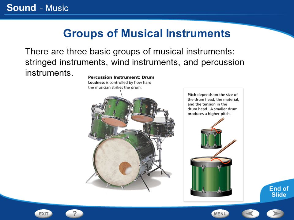 Groups of Musical Instruments