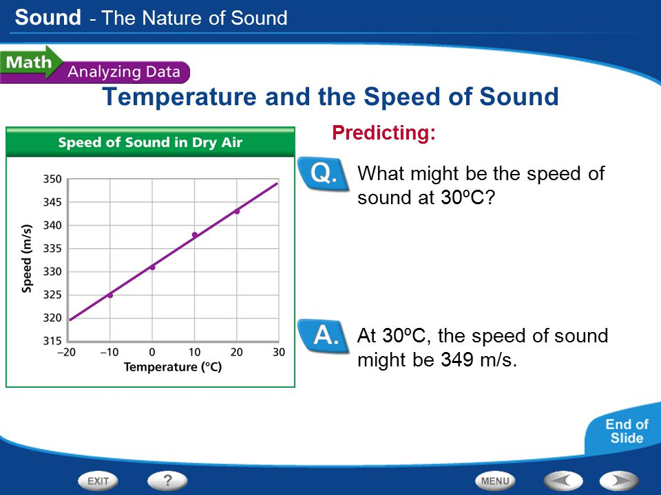 Temperature and the Speed of Sound