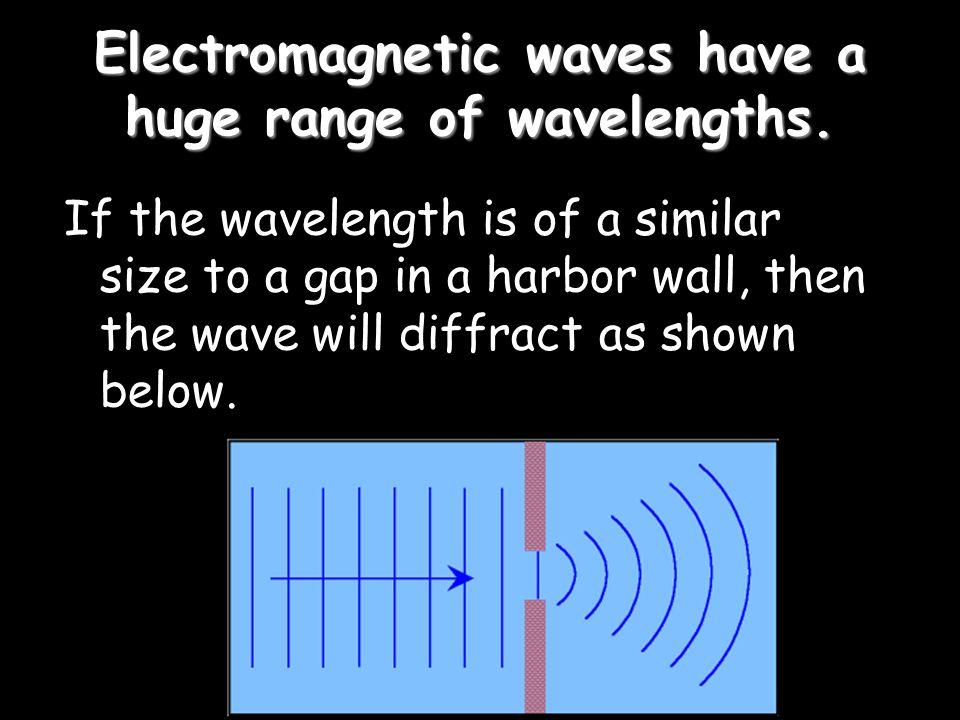 Electromagnetic waves have a huge range of wavelengths.
