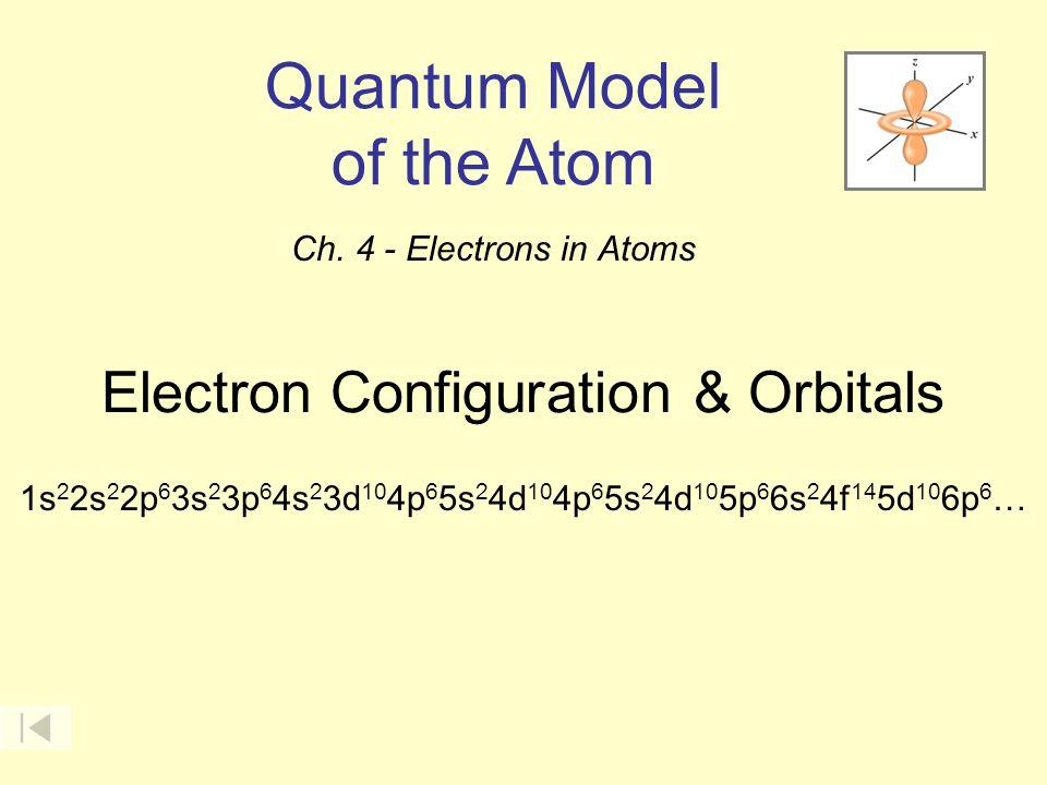 Electron Configuration & Orbitals