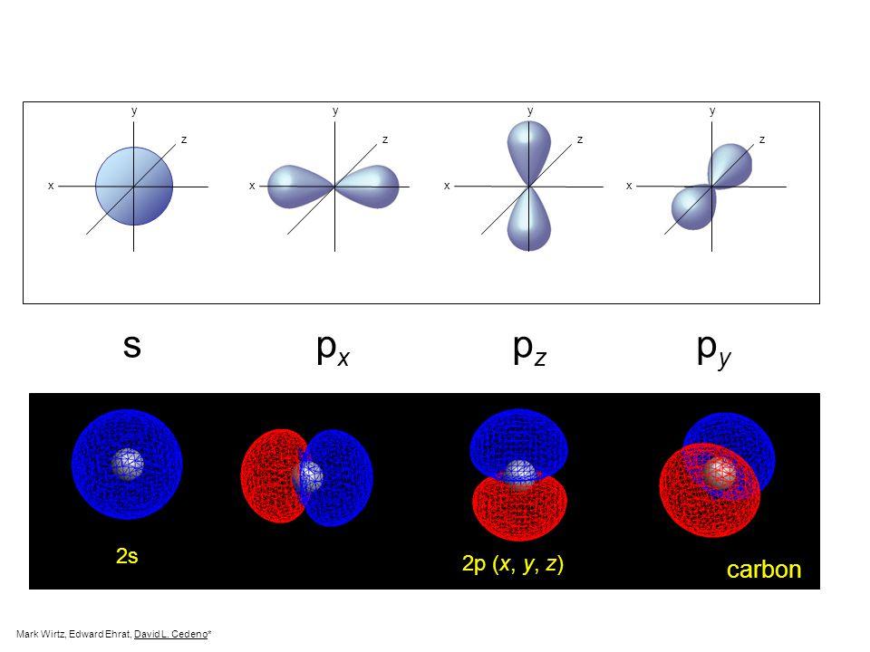 s px pz py carbon 2s 2p (x, y, z)