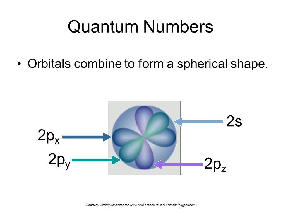 Quantum Numbers 2s 2px 2py 2pz