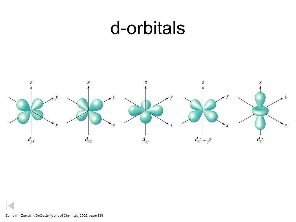 d-orbitals Zumdahl, Zumdahl, DeCoste, World of Chemistry 2002, page 336