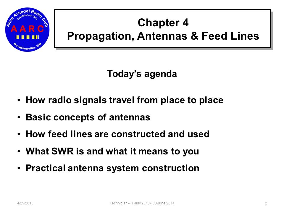 Propagation, Antennas & Feed Lines