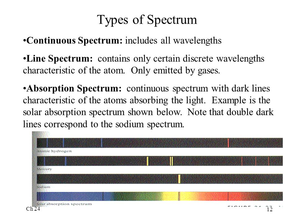 Types of Spectrum Continuous Spectrum: includes all wavelengths