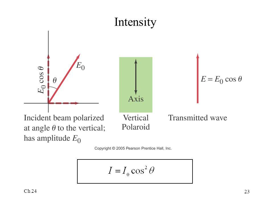 Intensity Ch 24