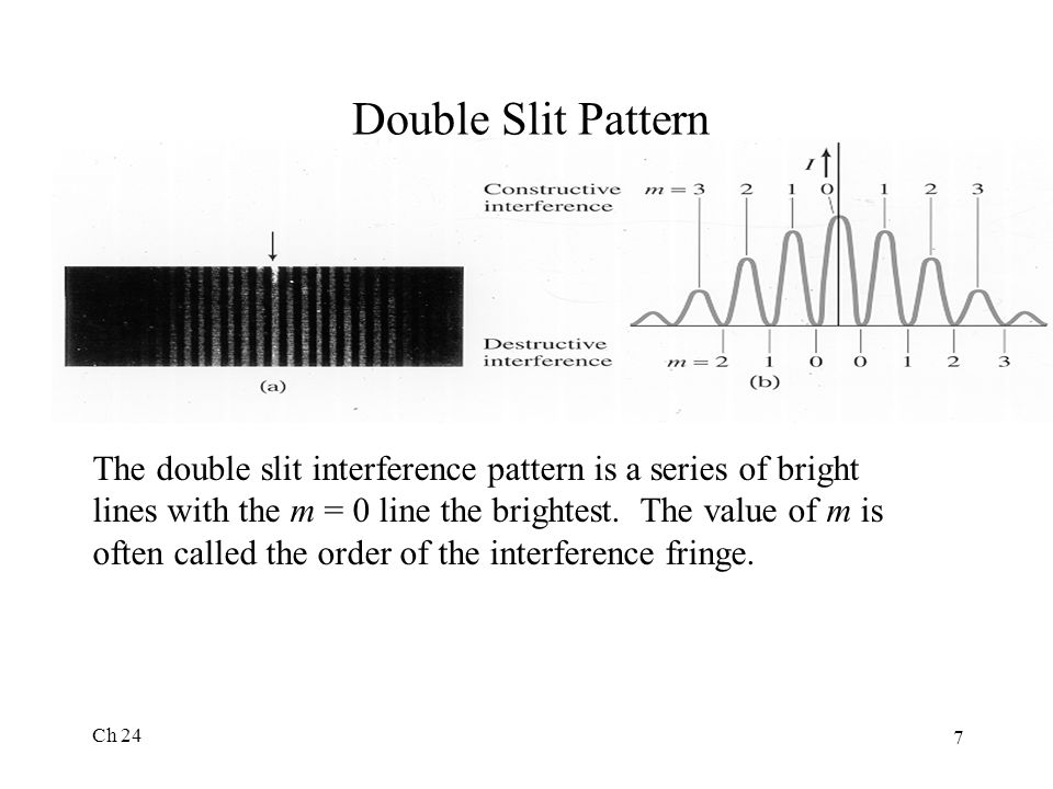 Double Slit Pattern