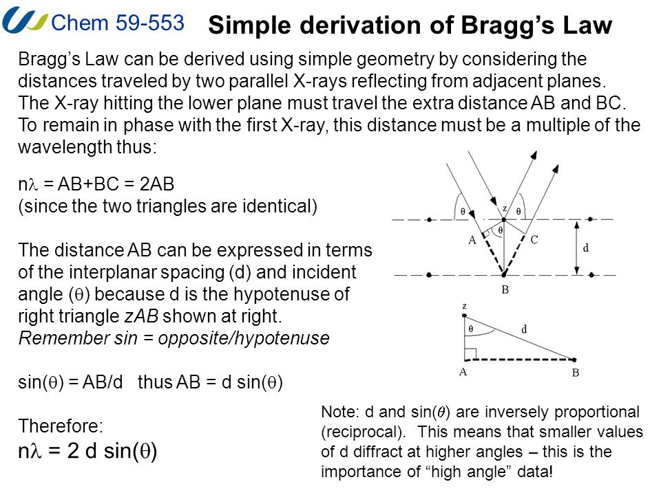 Simple derivation of Bragg's Law