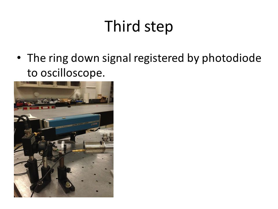 Third step The ring down signal registered by photodiode to oscilloscope.