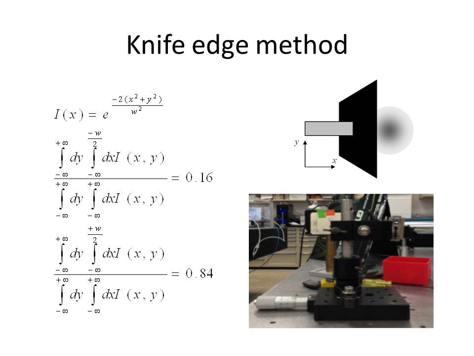 Knife edge method