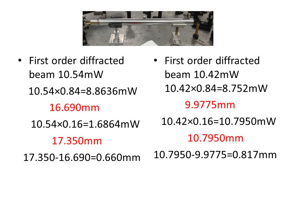 First order diffracted beam 10.54mW
