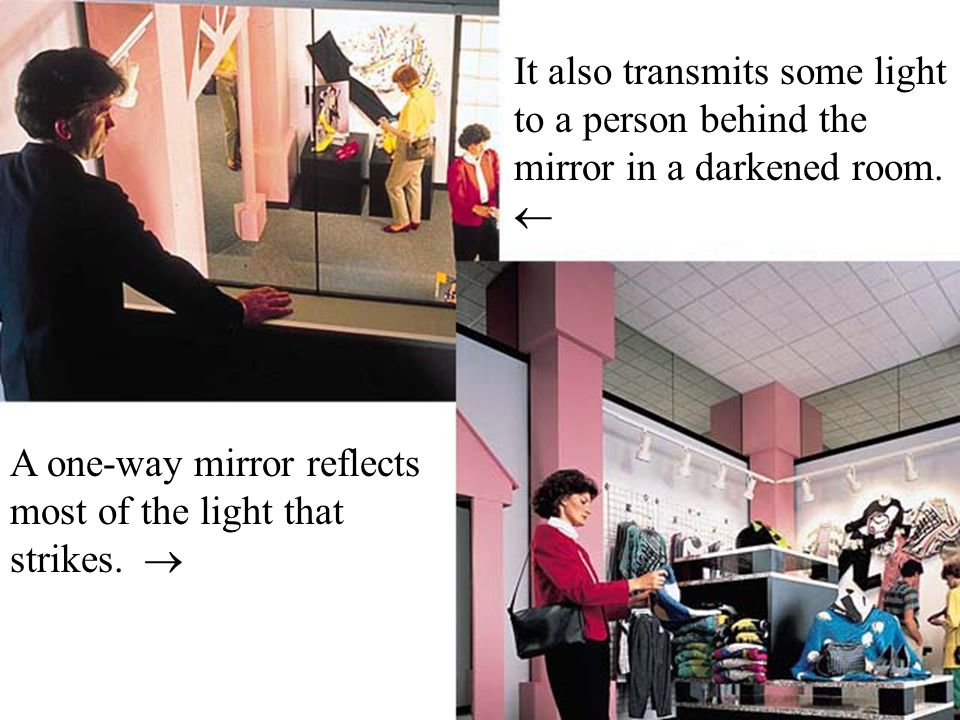It also transmits some light to a person behind the mirror in a darkened room.