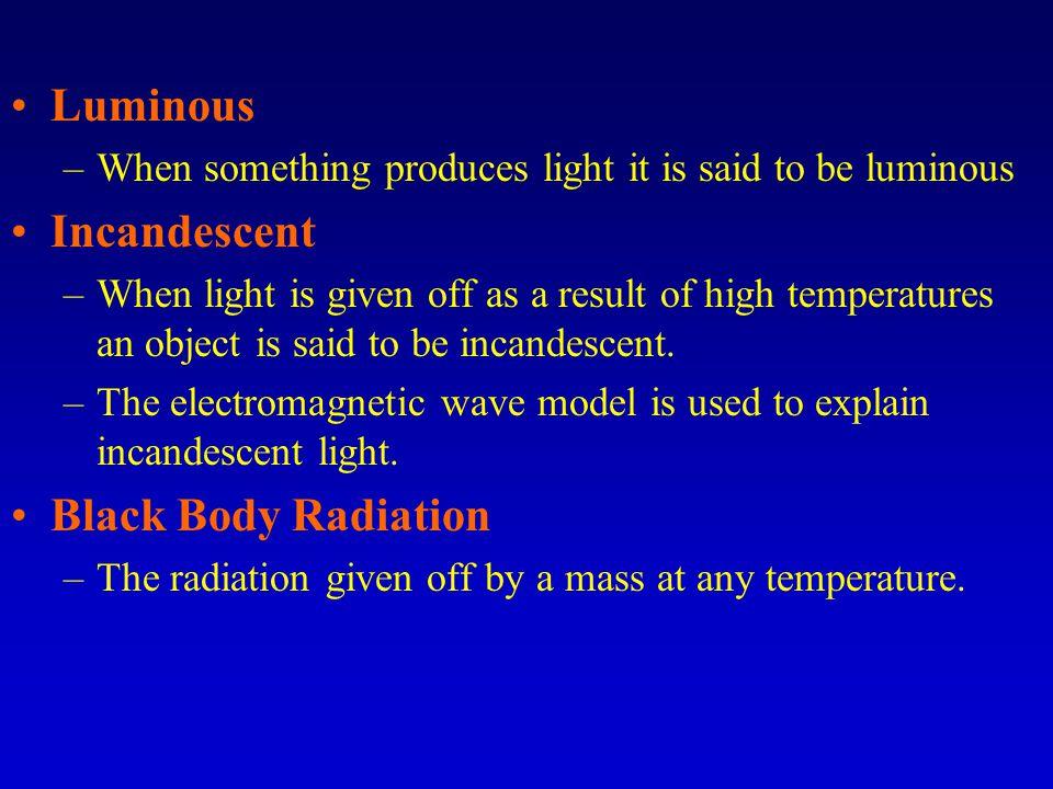 Luminous Incandescent Black Body Radiation
