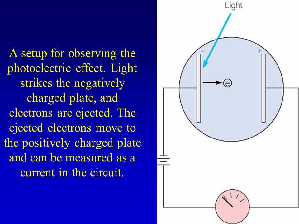 A setup for observing the photoelectric effect