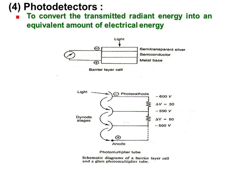 (4) Photodetectors : To convert the transmitted radiant energy into an equivalent amount of electrical energy.