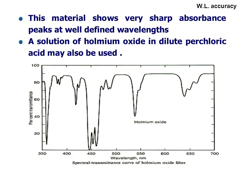 W.L. accuracy This material shows very sharp absorbance peaks at well defined wavelengths.