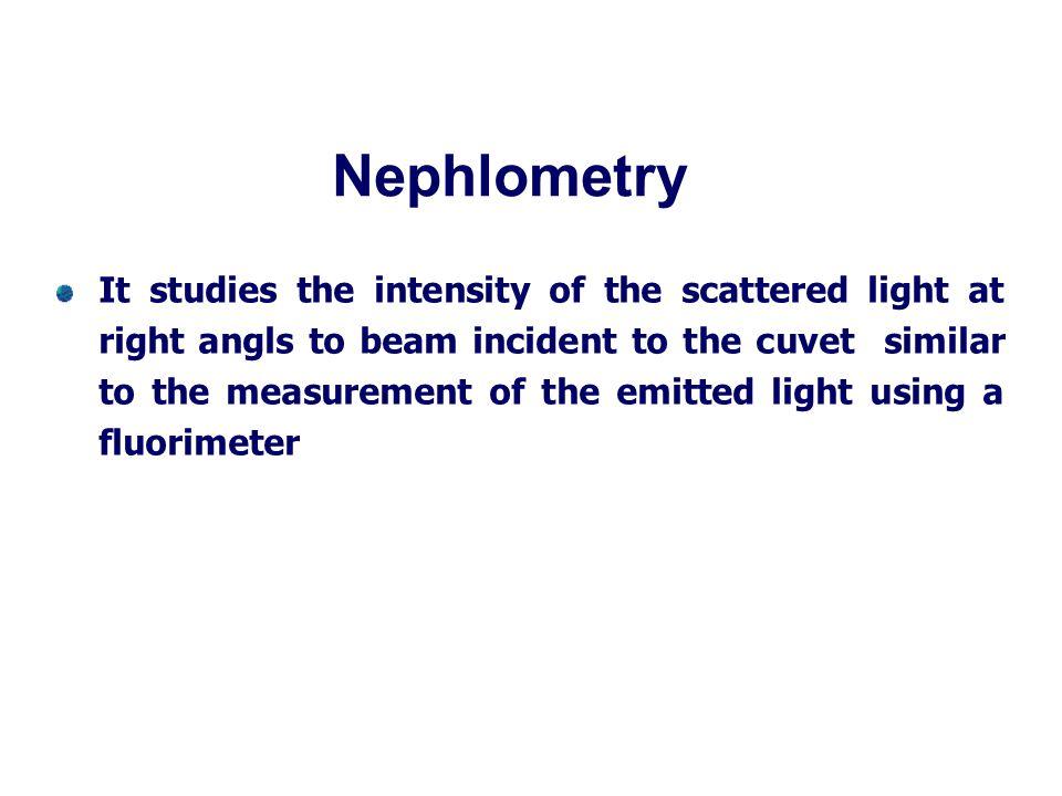 Nephlometry