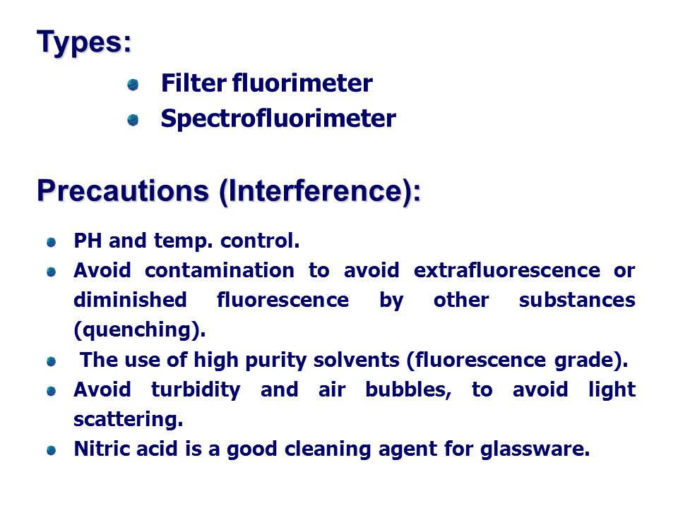 Precautions (Interference):
