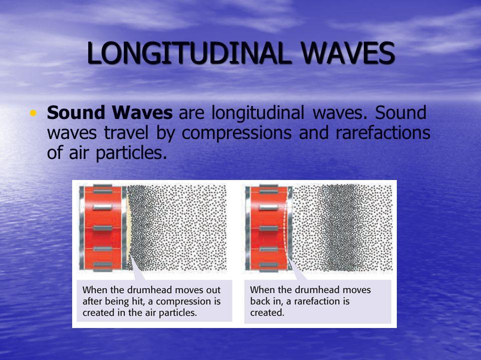 LONGITUDINAL WAVES Sound Waves are longitudinal waves.