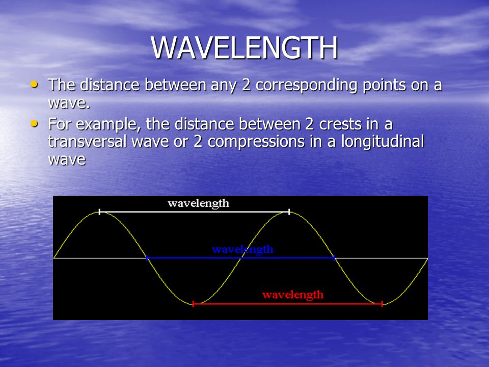 WAVELENGTH The distance between any 2 corresponding points on a wave.