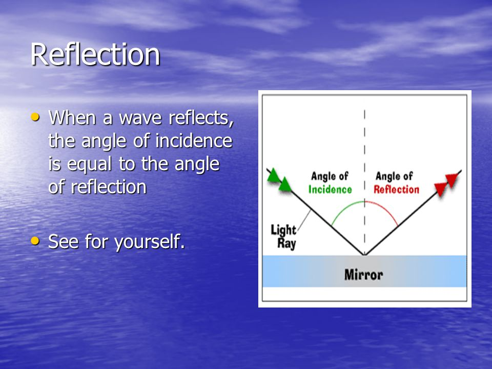 Reflection When a wave reflects, the angle of incidence is equal to the angle of reflection.