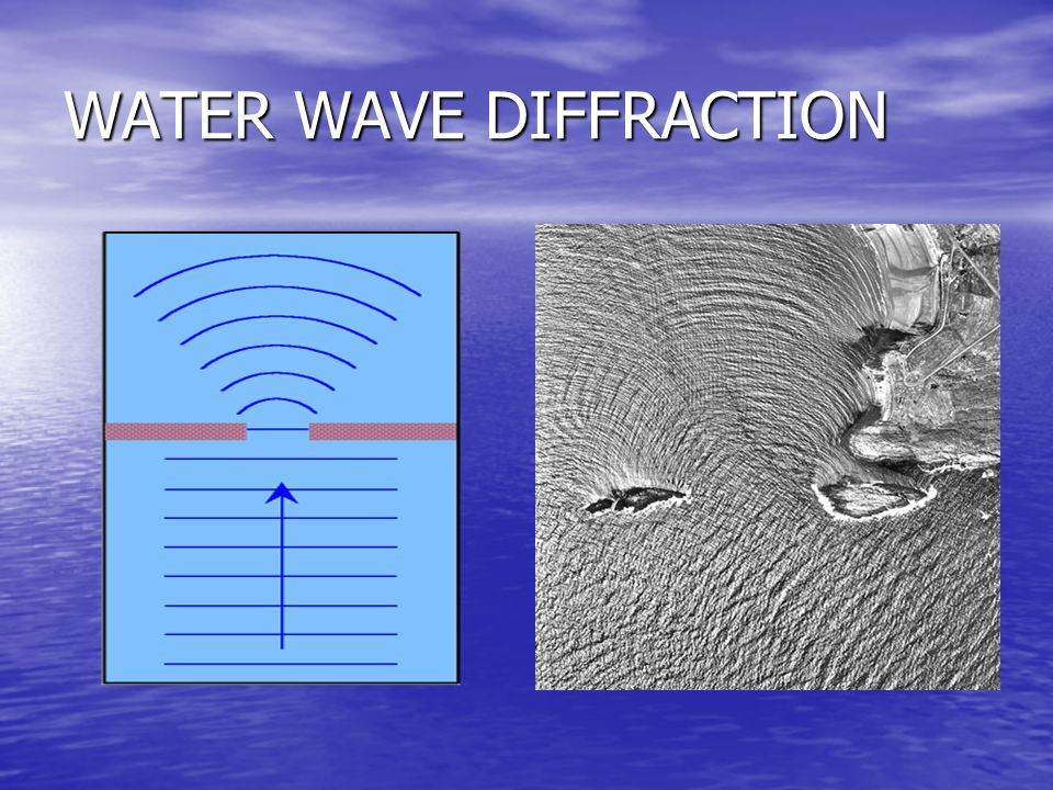 WATER WAVE DIFFRACTION