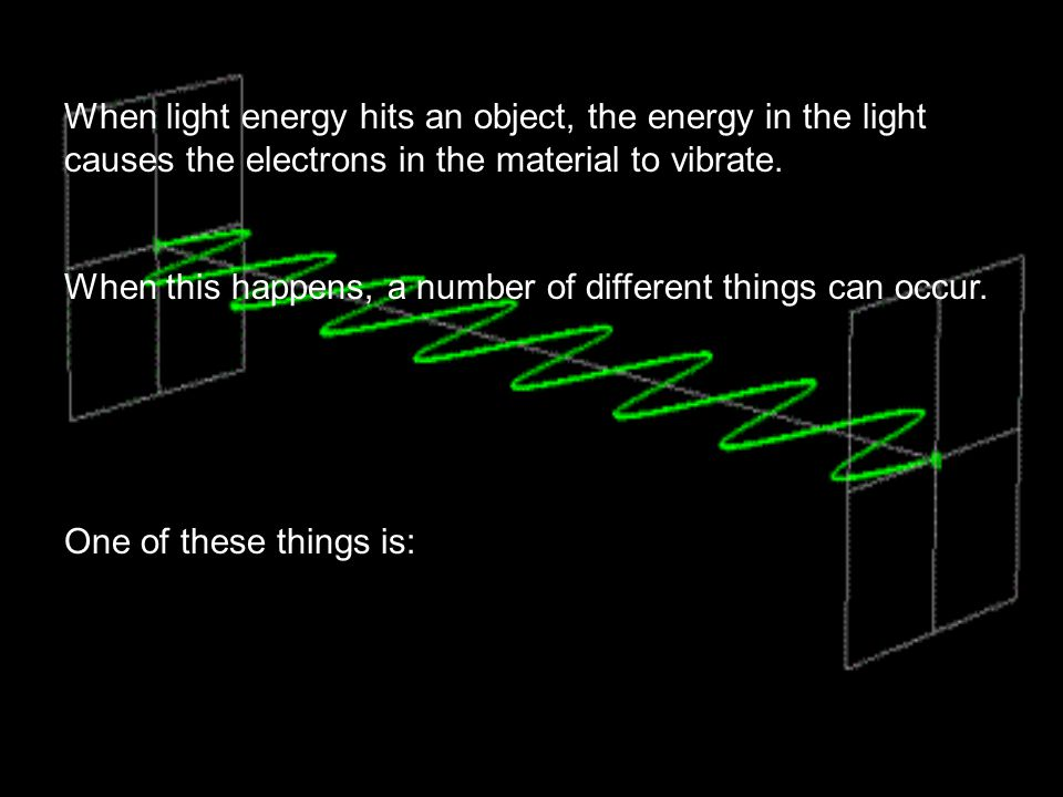 When light energy hits an object, the energy in the light causes the electrons in the material to vibrate.