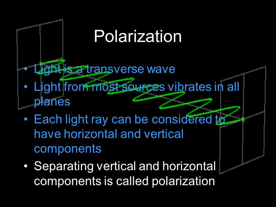 Polarization Light is a transverse wave
