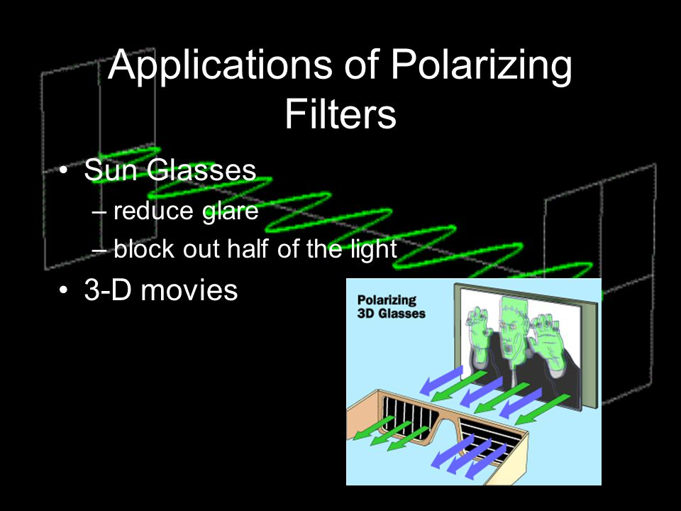 Applications of Polarizing Filters