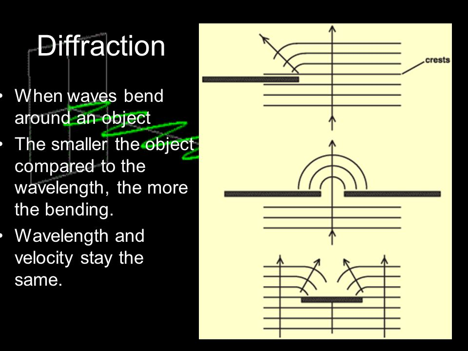 Diffraction When waves bend around an object