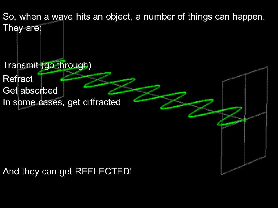 So, when a wave hits an object, a number of things can happen