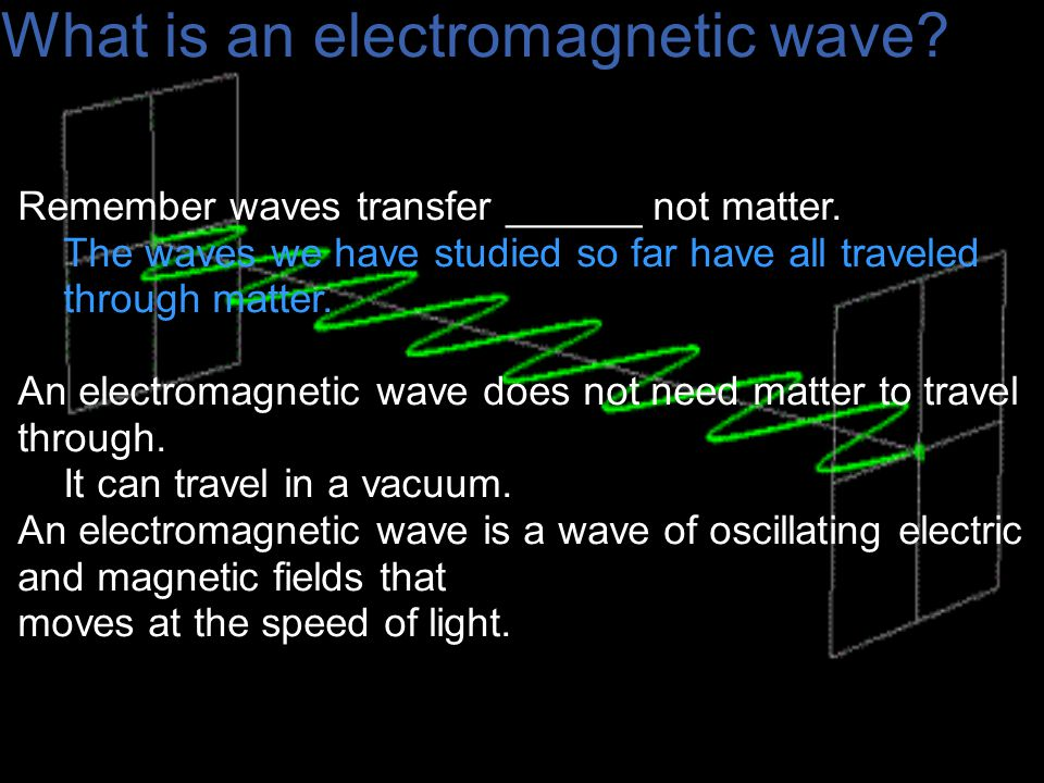 What is an electromagnetic wave