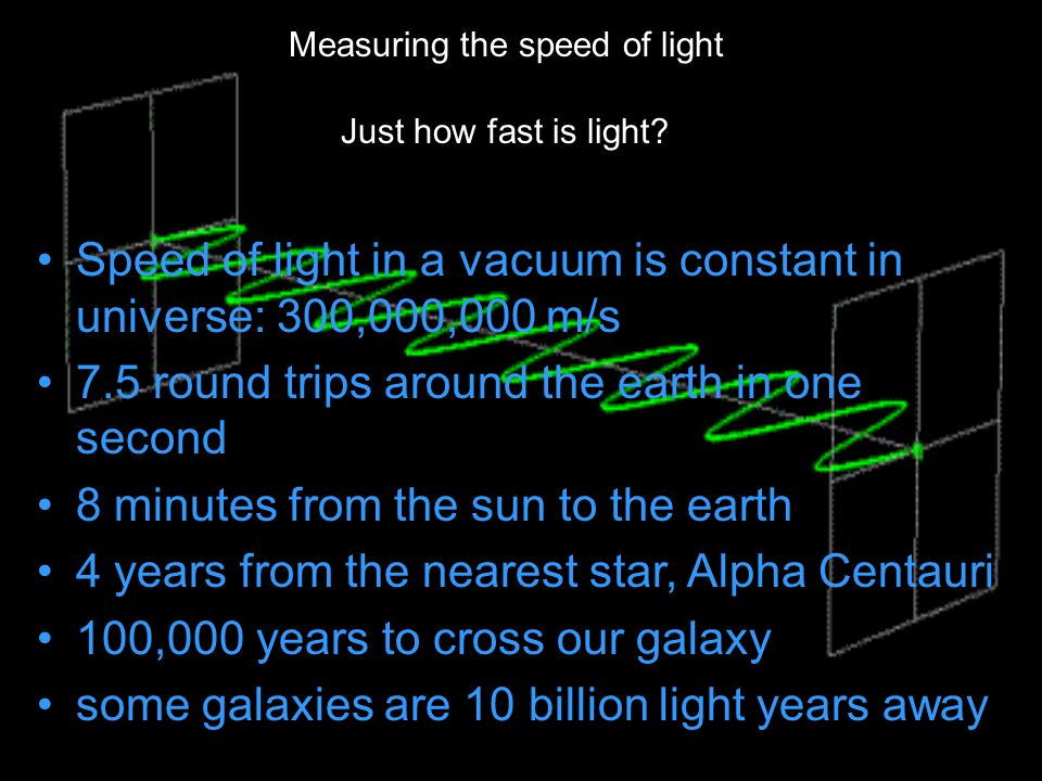 Speed of light in a vacuum is constant in universe: 300,000,000 m/s