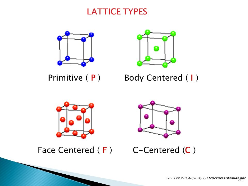 LATTICE TYPES Primitive ( P ) Body Centered ( I ) Face Centered ( F )