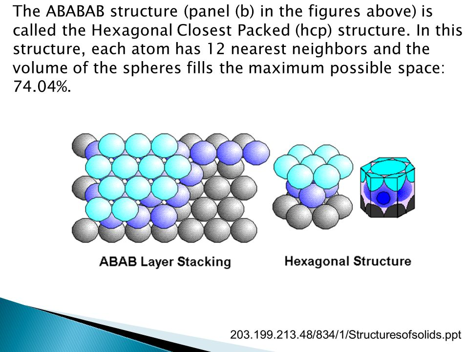 The ABABAB structure (panel (b) in the figures above) is called the Hexagonal Closest Packed (hcp) structure.
