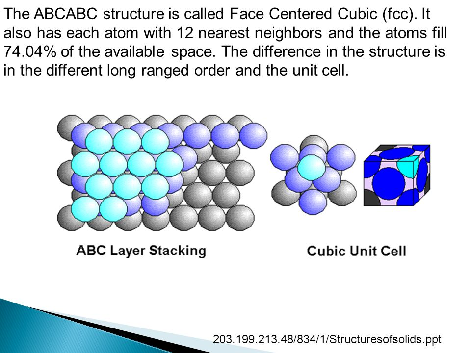 The ABCABC structure is called Face Centered Cubic (fcc)