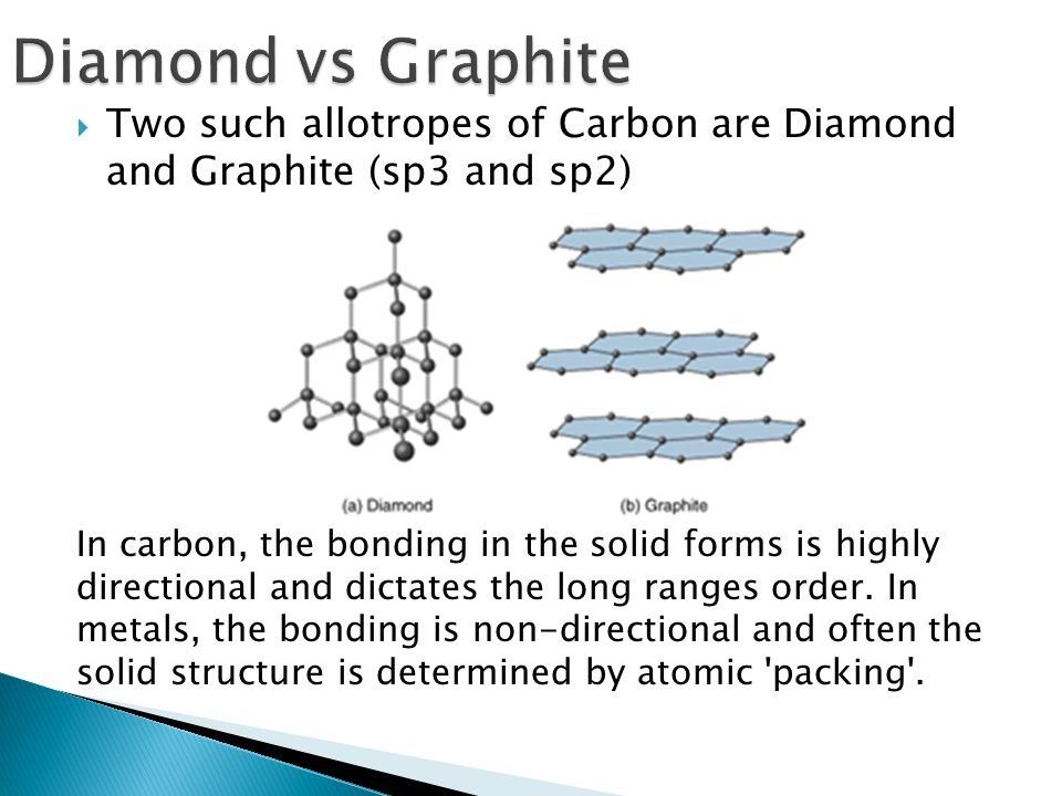Diamond vs Graphite Two such allotropes of Carbon are Diamond and Graphite (sp3 and sp2)