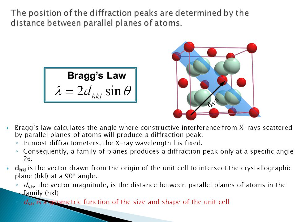 The position of the diffraction peaks are determined by the distance between parallel planes of atoms.