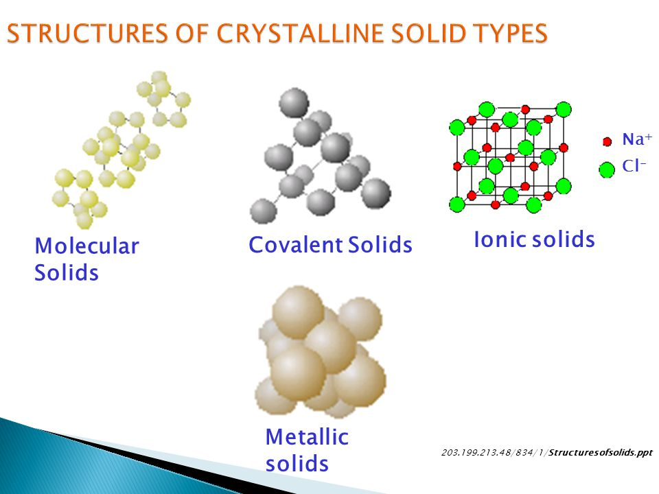 STRUCTURES OF CRYSTALLINE SOLID TYPES